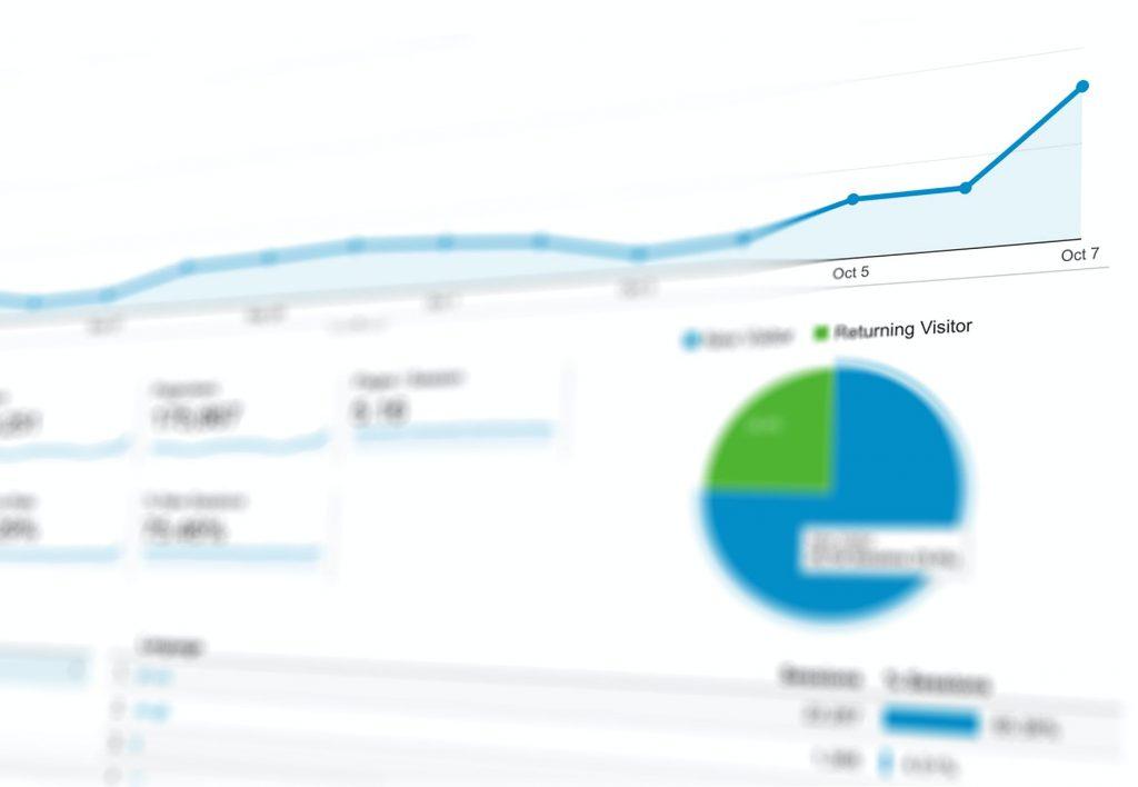 image showing analytics dashboard of assured marketing client